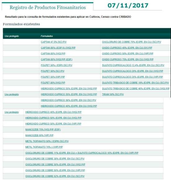 Productos autorizados para el control del cribado en cerezo (tratamientos)