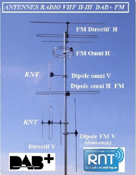 [Image: antenne-rnt-dab-f...n-h-ou-v-52d88b1.jpg]