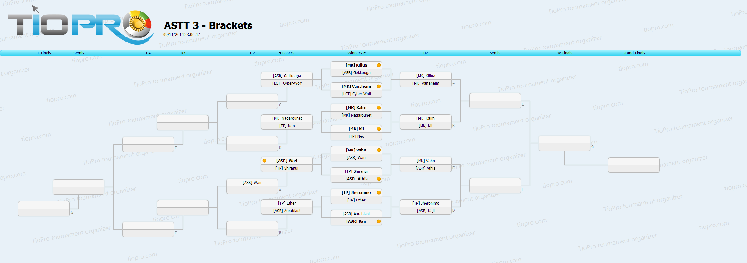 ApocalypSmash 3DS Team Tournament - Page 3 Astt-3-bracket-488124b