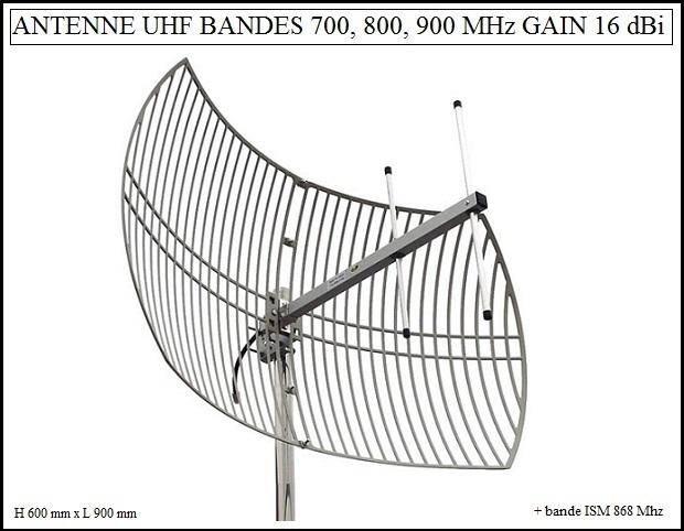 http://img110.xooimage.com/files/1/3/d/antenne-parabole-...-868-mhz-5351a66.jpg