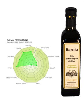 Aceite de oliva Virgen Extra Pisciottana, botella aceite monovarietal italiano