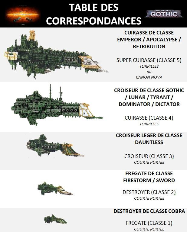 Fleet Commander - Warhammer 40k - L'Imperium Warhammer_40k_imperium_01-50532f1