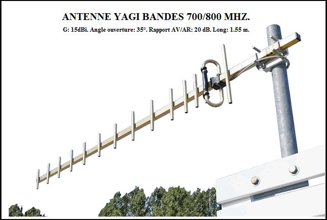 [Image: antenne-yagi-band...bile-gsm-5345ec0.png]