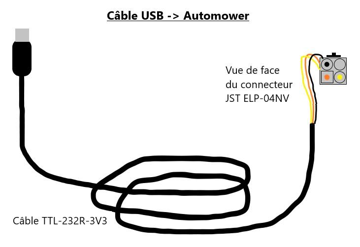 http://img110.xooimage.com/files/2/e/b/usb-automower-5574eb1.jpg