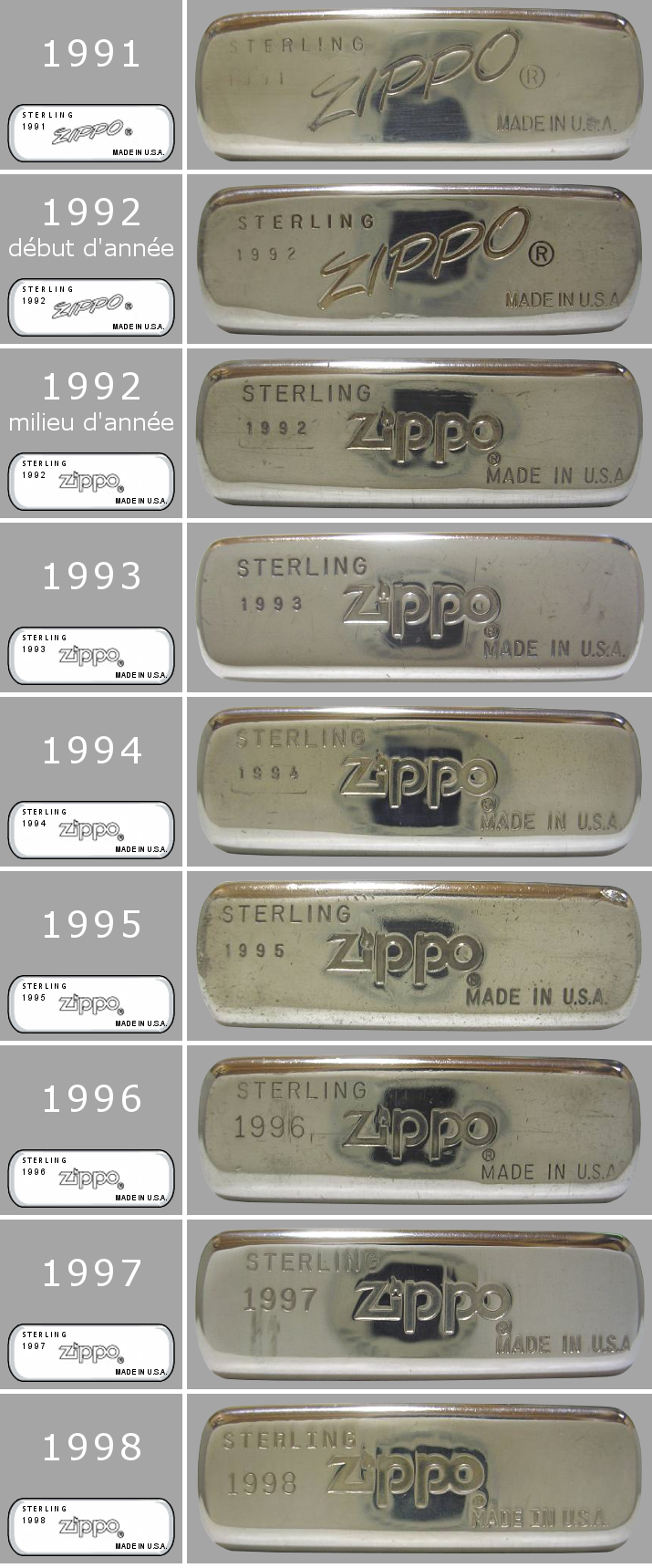 silver - [Datation] Les Zippo Sterling Silver Bottom-1991-1998-523c17c