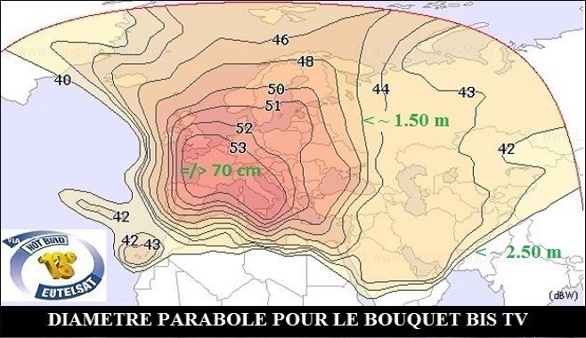 [Image: hotbird-bis-tv-di...parabole-5273ae2.jpg]