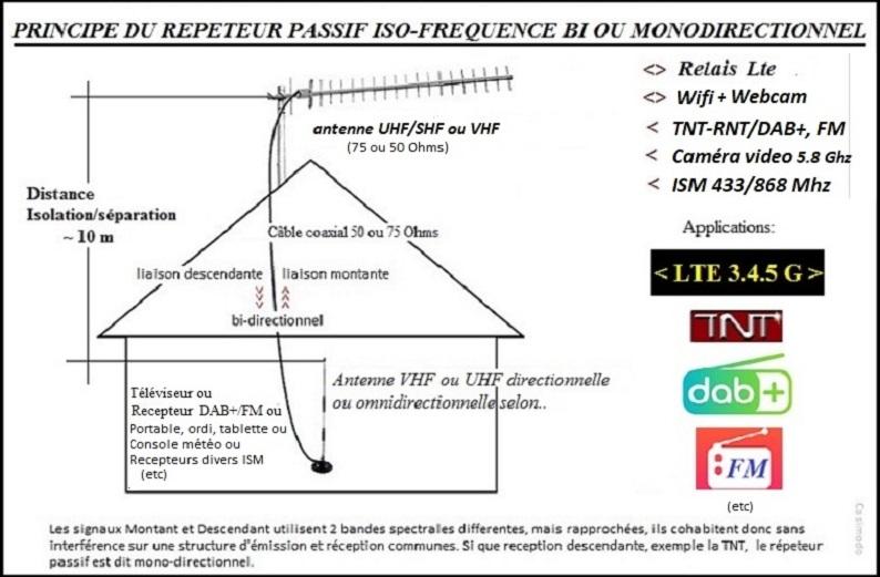 http://img110.xooimage.com/files/3/8/7/relais-repeteur-i...gsm-umts-5628df6.jpg