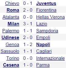 [Topic Oficial]: Serie A TIM 2014-2015 Serieatim1-47708fa
