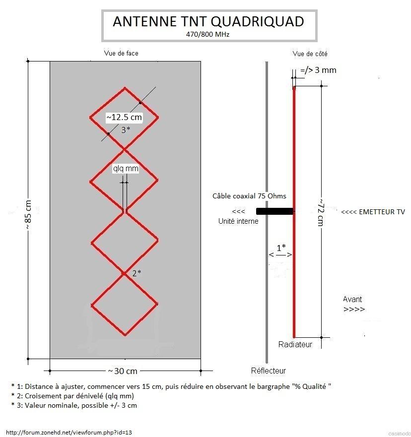 Forums comment construire une antenne uhf for Monter une antenne tnt