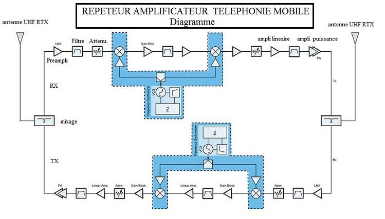 [Image: repeteur-amplific...-mhz-lte-5345b86.jpg]