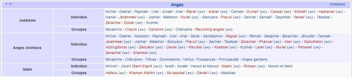 Les anges E-et-cie-tableau-des-anges-558c94c