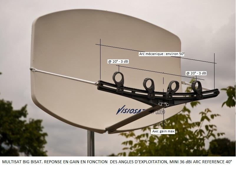 Astra 1 hot bird eutelsat 5 sur 1 parabole multisat les forums de satelliweb - Reglage parabole astra 19 2 e ...