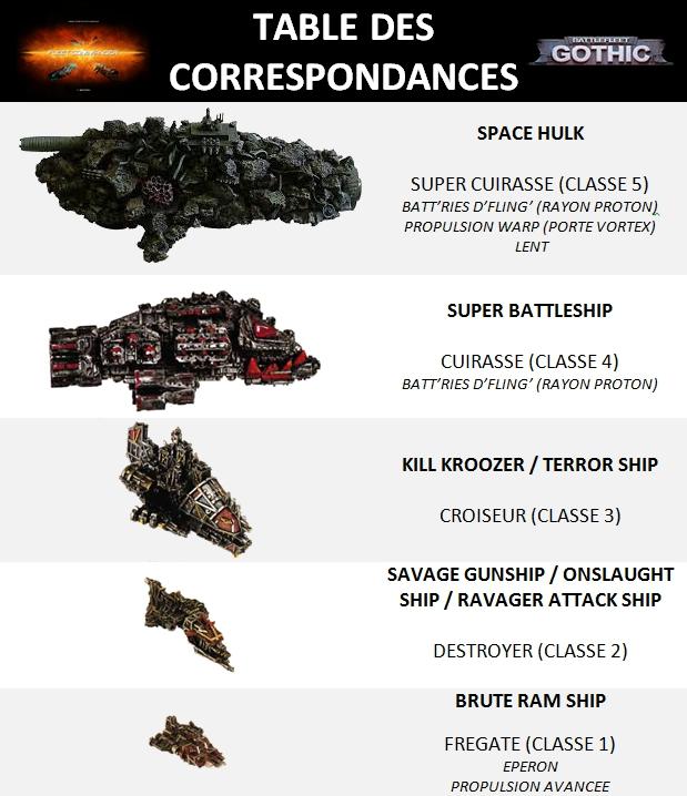 Fleet Commander - Warhammer 40k - Les Orks Warhammer_40k_ork...ondances-4f616e5