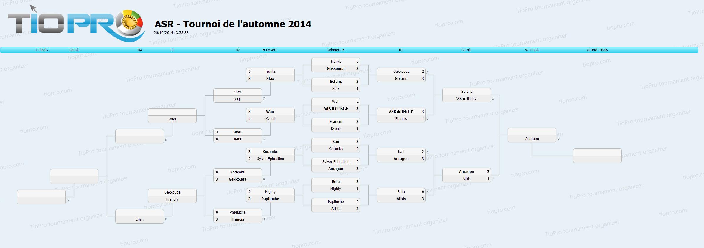 [Intra] Tournoi de l'automne 2014 Tournoi-de-l-auto...-bracket-4845d7c