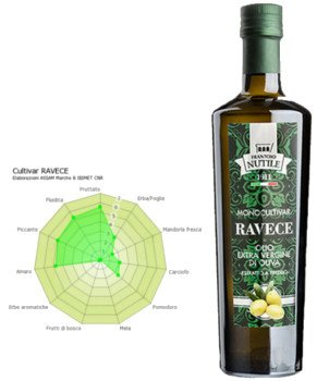 Botella aceite de oliva Virgen Extra Ravece, monovarietal