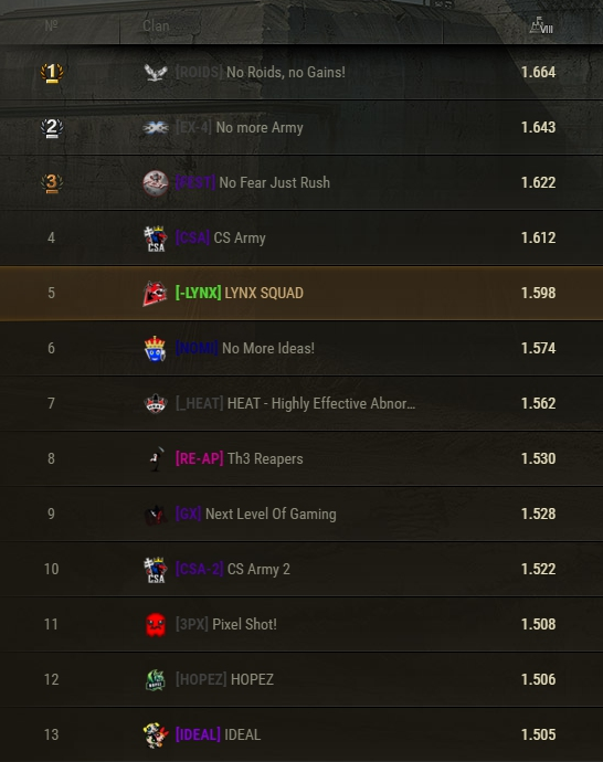 LYNX] +5500 WN8 COMBI - Clans looking for players - World of Tanks