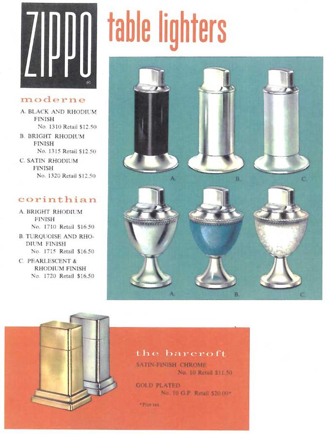 [Datation] Les Zippo Table Lighter Pub-moderne-corinthian-5268a89