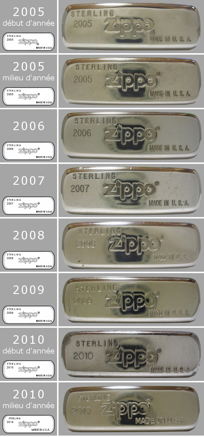 silver - [Datation] Les Zippo Sterling Silver Bottom-2005-2010-523c182