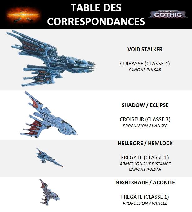 Fleet Commander - Warhammer 40k - Les Eldars Warhammer_40k_eld...ondances-4f6e12e