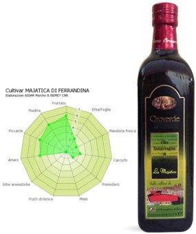 Aceite de oliva Virgen Extra Majatica di Ferrandina