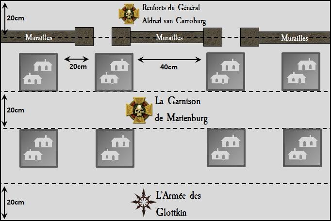 La Fin des Temps - Glottkin - La Bataille de Marienburg Bataille-de-marienburg-4cedcdf