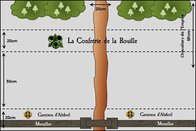 La Fin des Temps - Glottkin - La Chute d'Altdorf La-chute-d-altdor...rte-nord-4e0045a