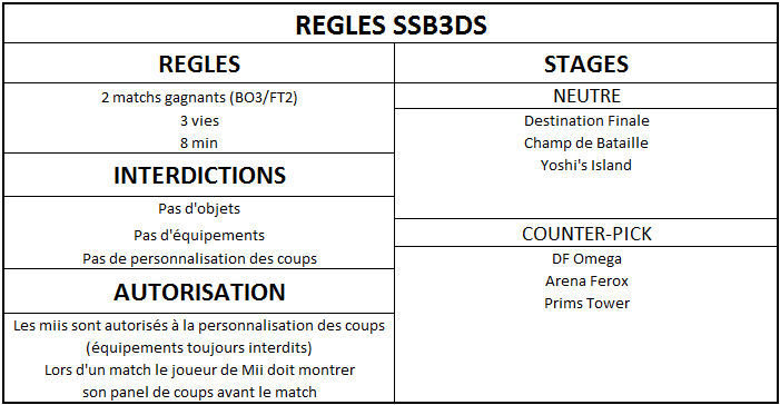 Règles SSB3DS Smashdown - Page 2 Regles-v3-47fee27