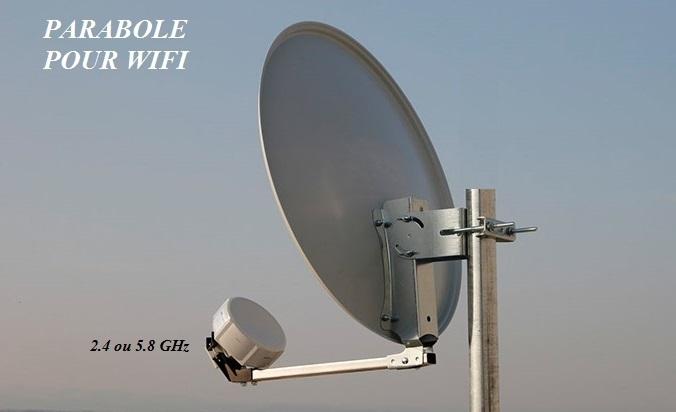 Surelevation antenne tnt ou rnt fm via mat ou pylone