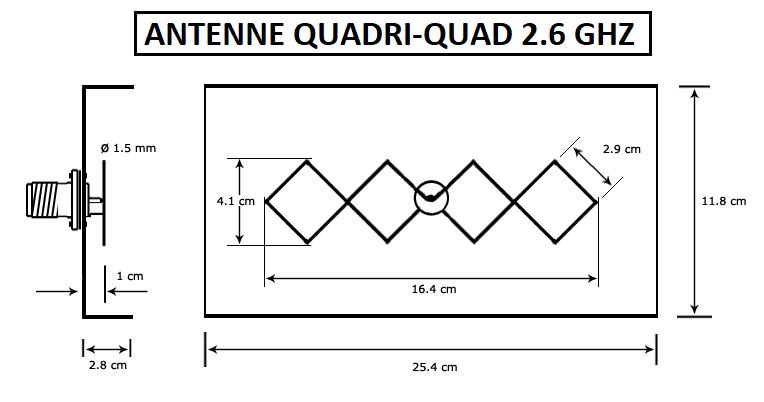 http://img110.xooimage.com/files/7/6/d/antenne-quadri-qu...n-v-ou-h-5632ef2.png