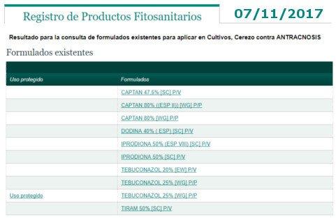 Productos autorizados para el tratamiento de la Antracnosis