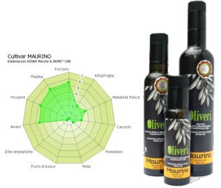 Aceite de oliva Virgen Extra Maurino, aceite italiano monovarietal