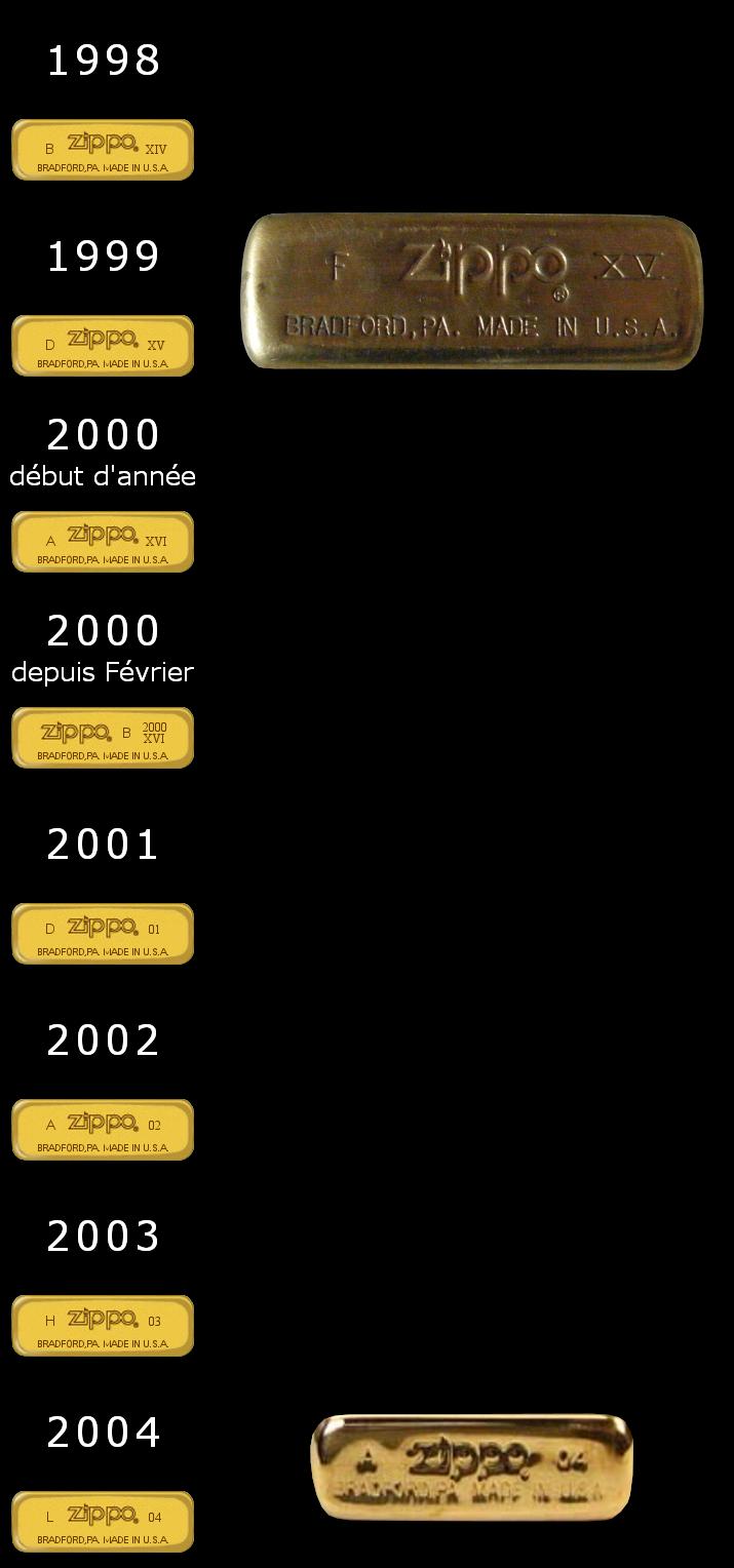brass - [Datation] Les Zippo Solid Brass Slim-1998-2004-525b83f