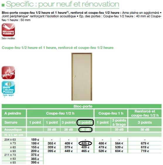salle hc de francis dans les combles porte isophonique page 8 30033445 sur le forum. Black Bedroom Furniture Sets. Home Design Ideas