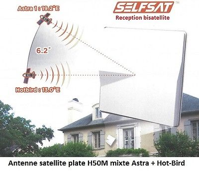 L 39 antenne plate page 3 les forums de satelliweb - Antenne satellite plate ...