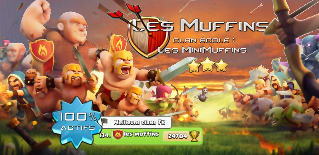 les muffins Index du Forum