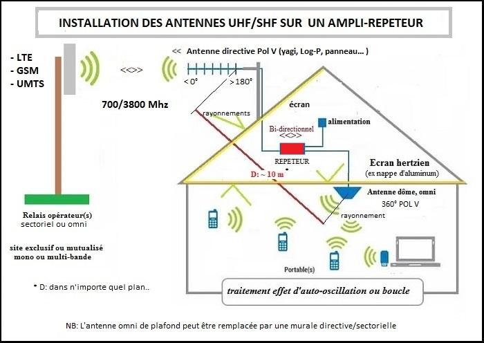 http://img110.xooimage.com/files/9/c/e/relais-ampli-repe...-uhf-shf-562b755.jpg