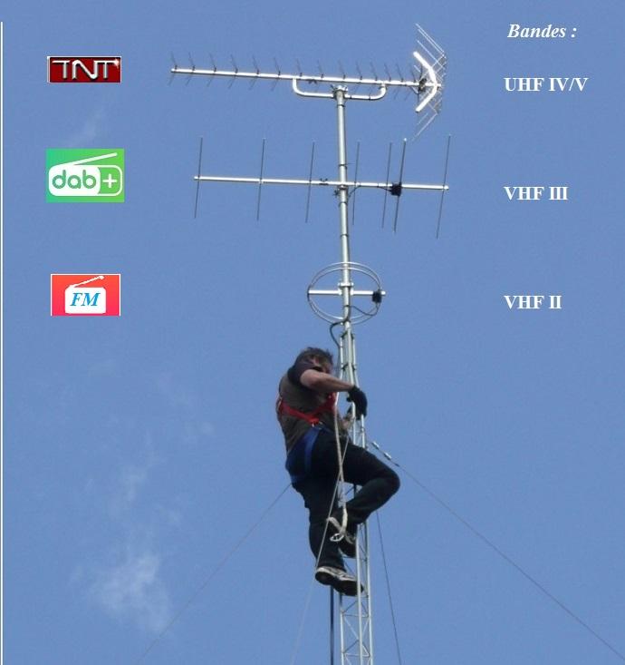 TVNT net - Le forum de la TNT • Cherche coupleur TV+FM+SAT+