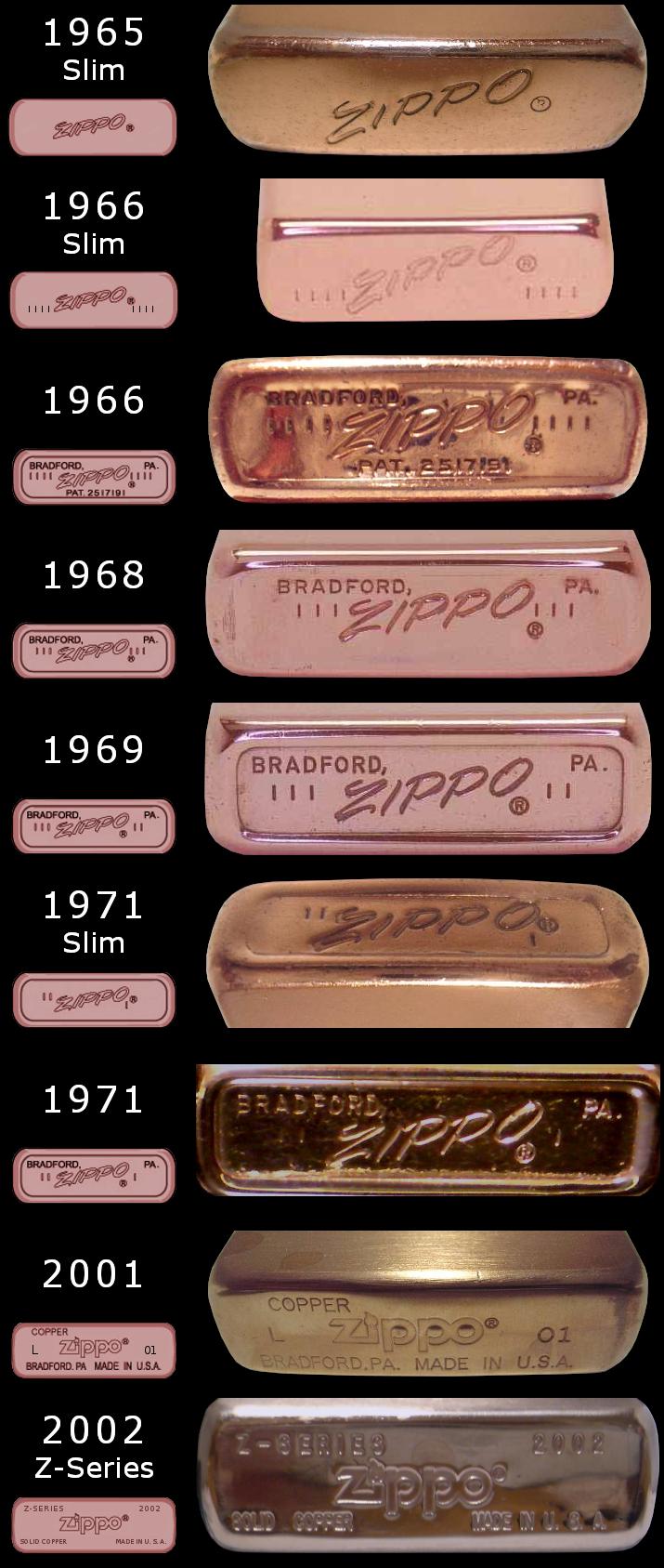 [Datation] Les Zippo Solid Copper 1965-2002-52406eb