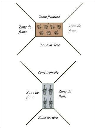 [WME] Front, Flanc et Arrière Zones-51c7fe4