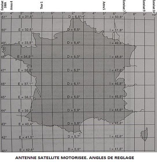 [Image: reglage-antenne-s...c-angles-4ff0666.jpg]