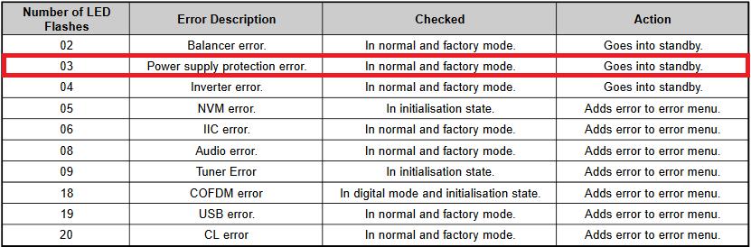 sony KDL40S5600 Error-3-564a97f