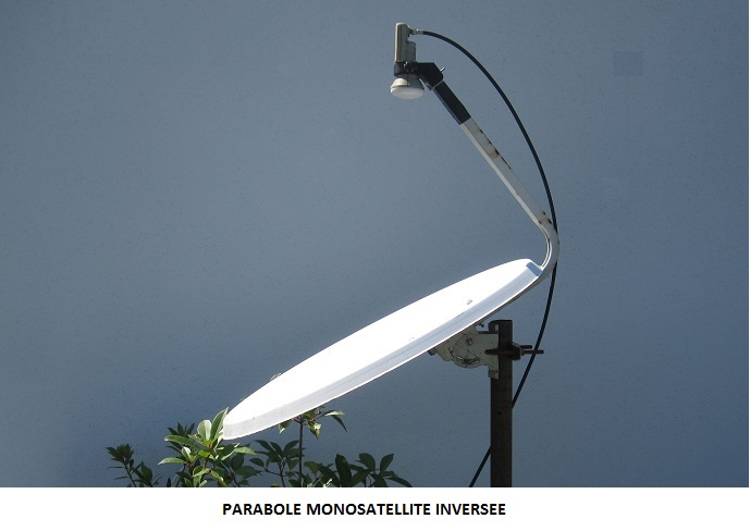 Parabole satellite int rieur for Antenne parabolique interieur