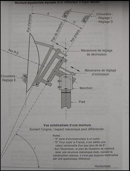 [Image: multisat-motorise...tionneur-52af7d0.jpg]