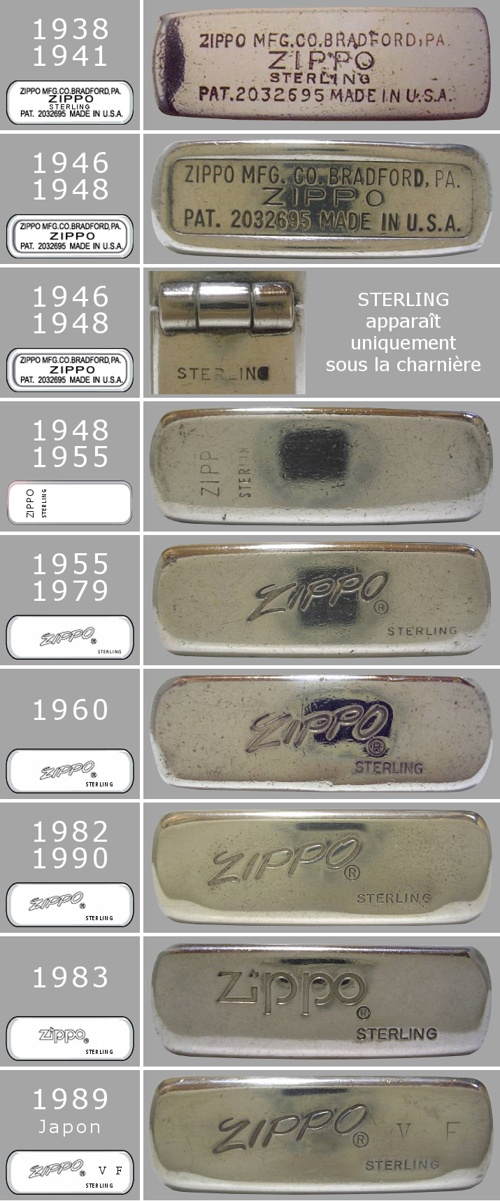 silver - [Datation] Les Zippo Sterling Silver Bottom-1938-1990-523f907