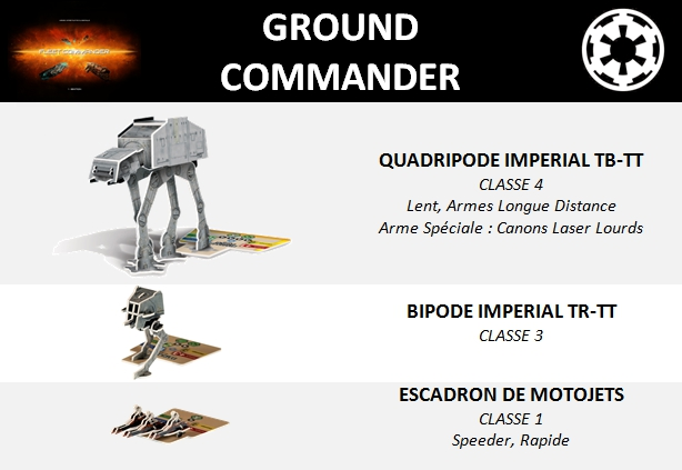 Ground Commander - Star Wars - Bataille de Hoth Table_empire-512d0ce