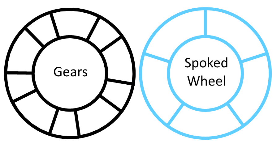 gear-and-spoked-wheel-4e848f3.png