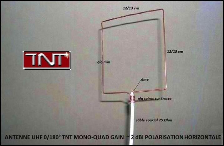 Le forum de la tnt une antenne int rieure for Fabriquer antenne tnt interieur