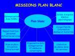 [Image: missions-plan-bla...ologique-5676b98.jpg]