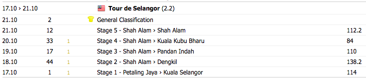 [**] Never Look Back | Bilan 2017 - Page 10 Selangor-5503435